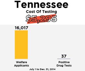 welfare-drug-test-wide-01