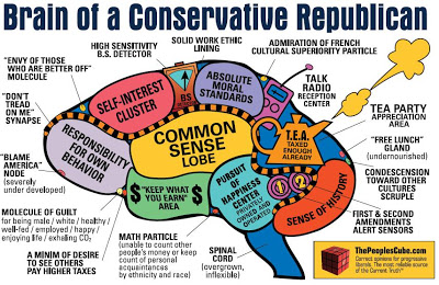 conservative-republican-brain